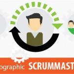 ScrumMaster Infographic