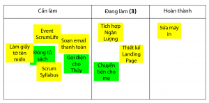 Bảng Kanban đơn giản