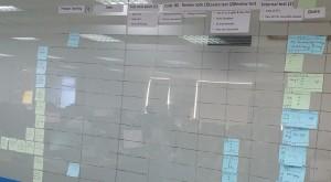 bảng công việc phức tạp